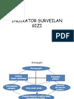 Indikator Surveilans Gizi