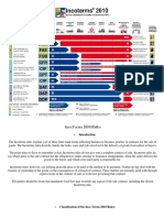 Incoterms 2010 Rules