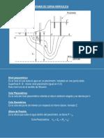 2. Diagrama de Carga Hidráulica.pptx
