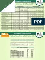 440974_Tabla retenciones ISLR 2014.pdf