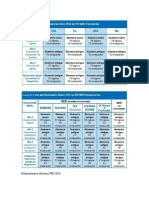 Orientaciones técnicas PIE 2013
