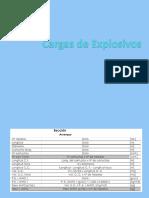 3 .- Carga de Explosivos (1)