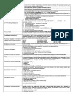 RESUMEN PARA EL EXAMEN PRIMARIA.pdf