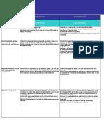 Roles, Responsabilidades y Rendicion de Cuentas