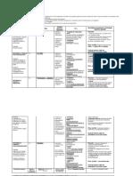 Actividad 5 planificación.docx