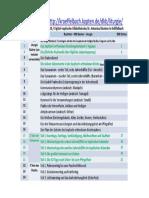 00. Liturgiebuecher Liste Ueberblick