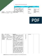 Matriz solicitada por el VI-2015.doc