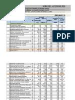 Orden de Cambio Nro. 2 Cronograma Excel