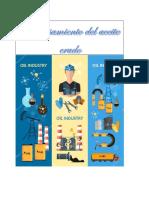SINTESIS PROCESAMIENTO DE ACEITE CRUDO.docx
