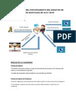 Pictograma Del Funcionamiento Del Registro AlatDojo