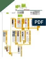 290175602-Linea-de-Tiempo-Final-Historia-II-Gavito.pdf