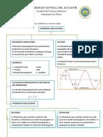 Fenómenos Ondulatorios. Ideograma 9