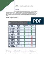 Listado de Placas PSP y Estado de La Scene Actual