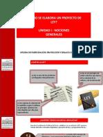Como elaborar un proyecto de ley