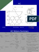 Emc Ac Motors
