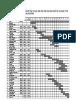 jadual kerja um (2017).docx