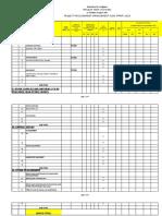 Ppmp Format 2018-Final