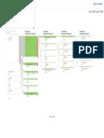 Analytics Semua Data Situs Web Users Flow 20180101-20180131