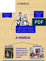 Aula Ensino Médio a Família