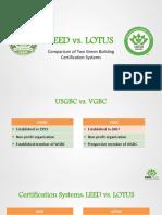 Leed vs Lotus - 11.2017 - Eng