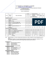 B Tech _Mechanical Engineering  _ Production Engineering _ Industrial & Production Engineering _ Mechanical & Industrial Engineering_ 4th Year Syllabus.pdf