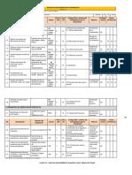 Matriz de Rastreabilidad de Requisitos Del 81 Al 86