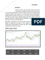 Daily Market Report & Stock Market News From Capitalheight- 08 June 2018