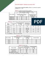 Tabele Proiectare.pdf