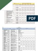 Compras - Justificacion Estrat y Econ Propuesta