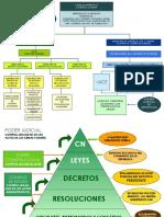 organigrama_comercio_exterior_colombiano y piramide de Kelsen.pdf