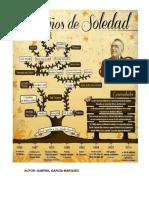 Ficha de Análisis Literario Cien Años de Soledad