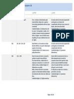 Ubicacion de numero de motor y chasis.pdf