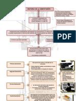 112177990-Historia-de-La-Computacion-Mapa-Conceptual.docx