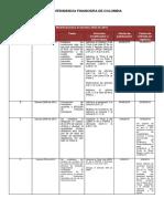 Modificaciones Dec Re to 2555 s Fc
