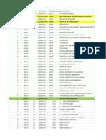 Copia de Precios Laboratorio Sap (003)