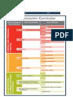Aprendizajes Nt1 -Nt2 Planif