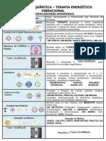 Socorro Apométrico PDF