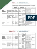 Convocatoria perfiles varios ARN-1.pdf