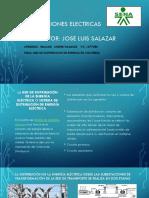 Red de Distribucion Electrica Presentacion[1]