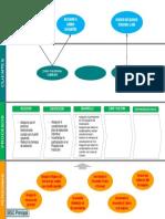 Plantilla Mapa Estrategico RRHH