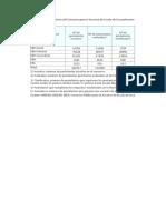 Fichas Estadísticas Ascenso de Escala de Profesores de Ed. Básica 2017