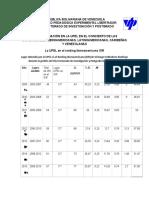 Ranking de La Upel (Definitivo) (1)