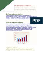 Gráfico de Barras Simples y Múltiples