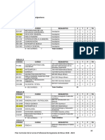 Plan Curricular 2018-2022 Resumen