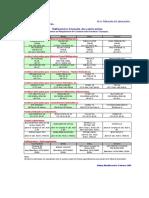 Referencias Cruzadas Valvoline.pdf
