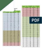 Analisis de Crecimiento Forestal-1