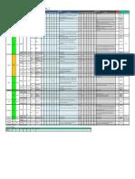 170418 Toguraci Compliance Report
