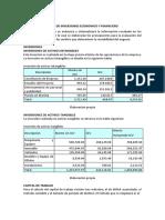 Estudio de Inversiones Economico y Financiero Caucho