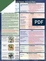 Summary Sheet v092008
