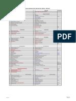 Comparison of FIDIC 1999 & 2017 Red Book